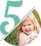 Гороскоп способностей ребенка