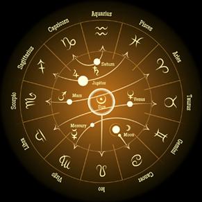 Наглядный гороскоп 2018